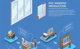 PVC okna s troslojno zasteklitvijo
